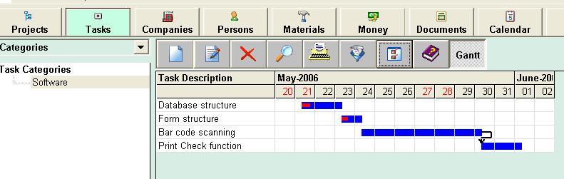 Universal Project Manager Enterprise